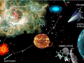 Cosmic Chemistry: How are molecules formed in the cold space clouds?