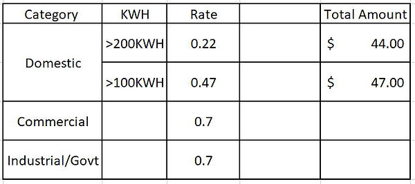 Electricity Rates.JPG