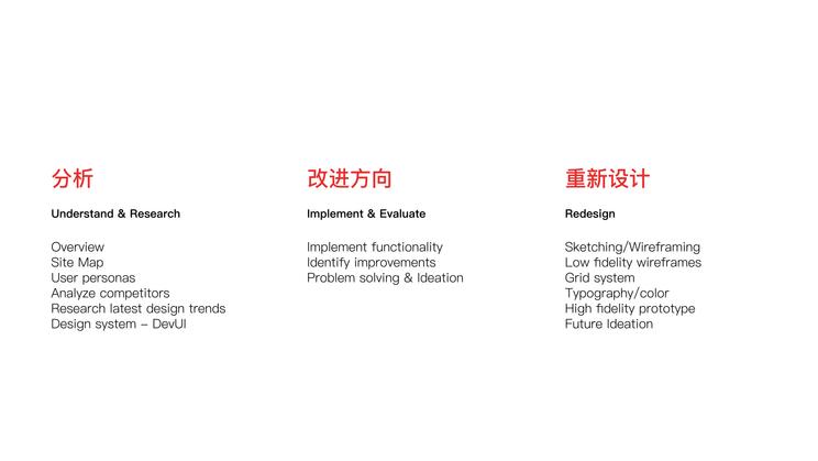 华为云市场redesign case study_林韵璇2.png
