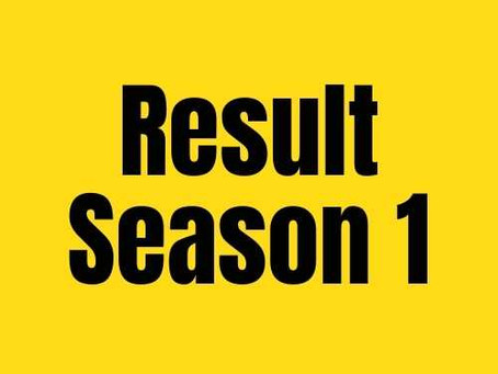 Redwood Shorts and Scripts (Result 2020 - Season 1)