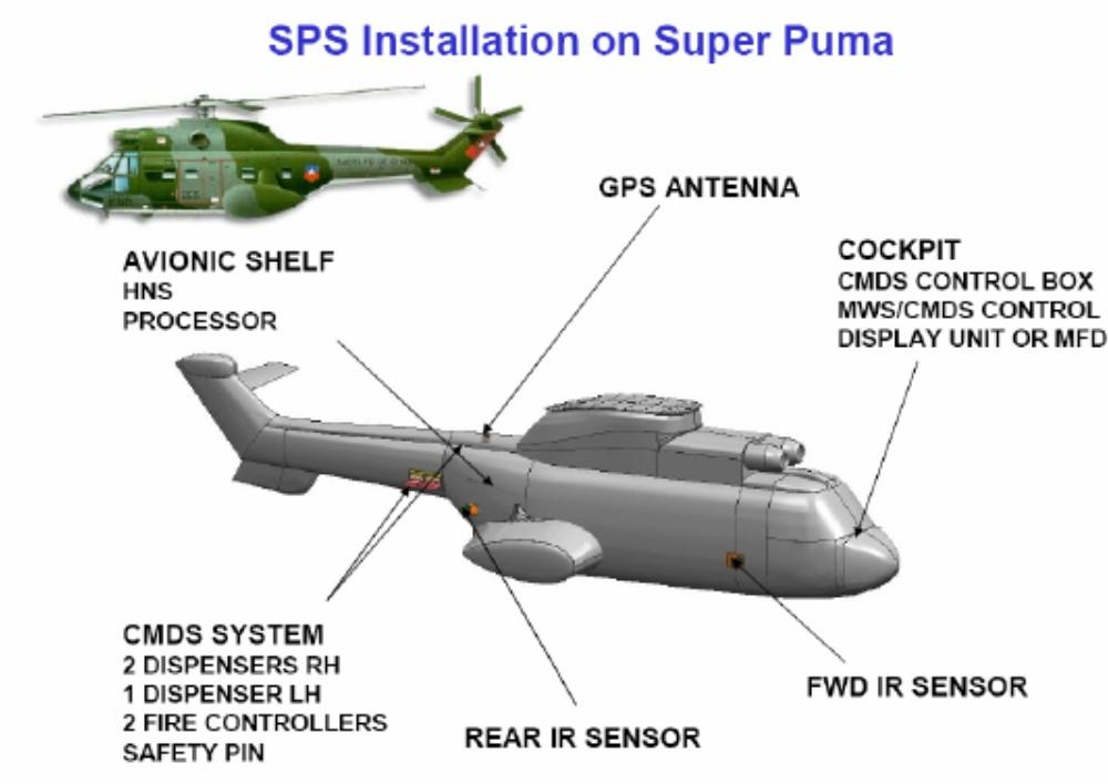SUPERPUMA1