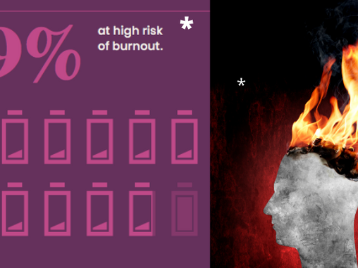 Pharmacy, Burnout and Me - why are pharmacists prone to burnout?