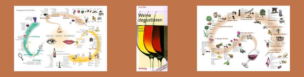 Weine degustieren - leicht und spielendWDLSUebersicht.jpg