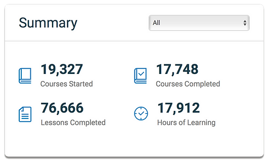 course dashboard.png