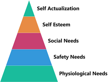 NeedsPyramid.png