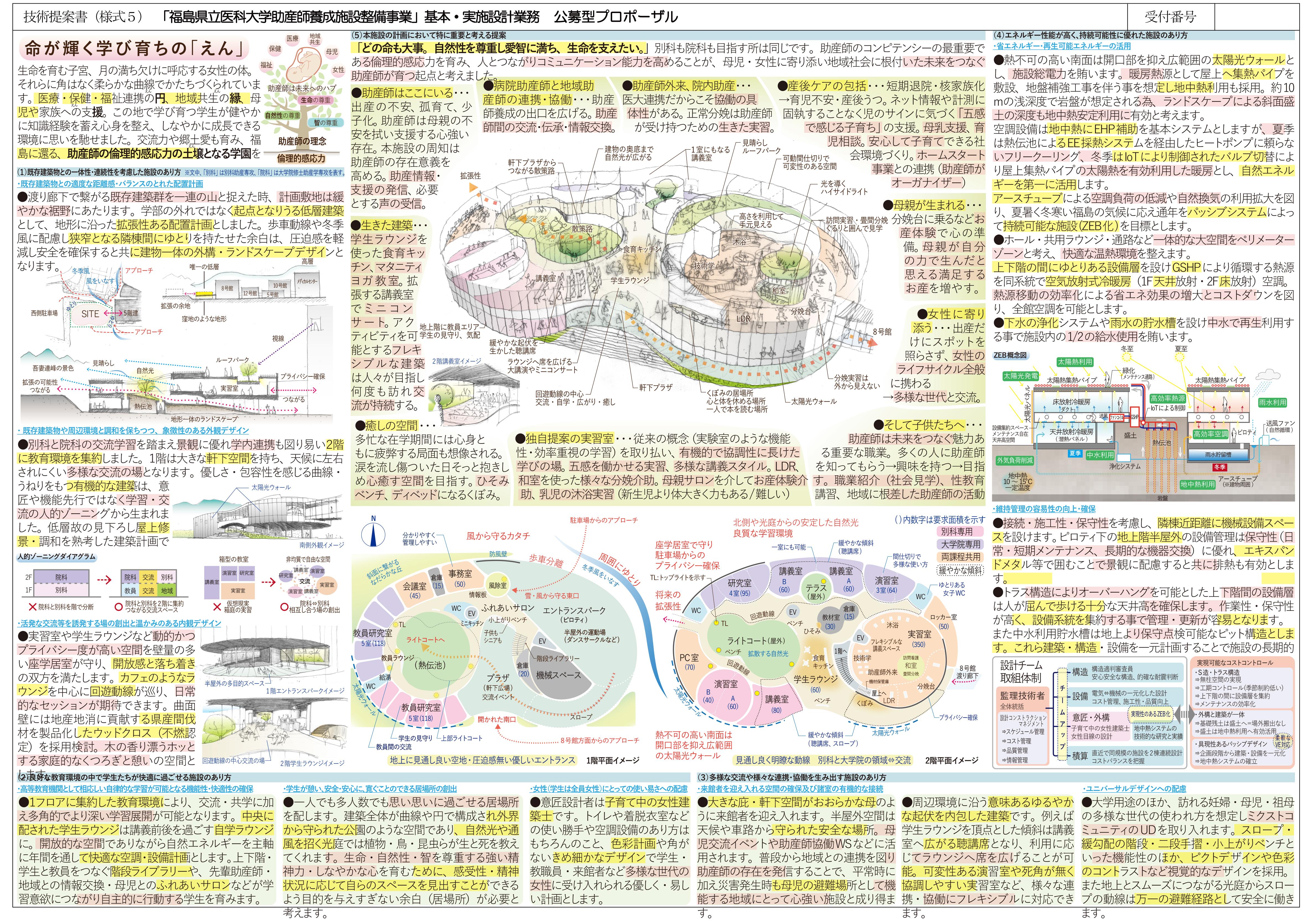 福島県立医科大学助産師養成施設プロポーザル