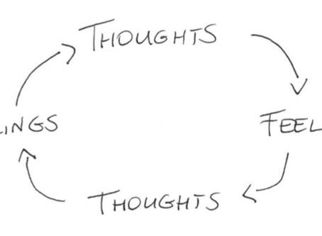 Why It's Wise to observe thoughts and Feelings?