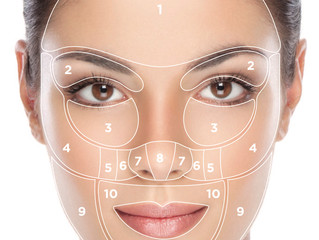 So you might be asking what is Facial Mapping?