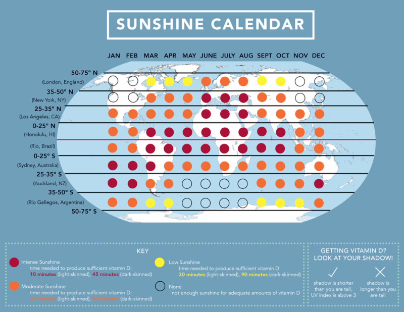 Sunshine Calendar