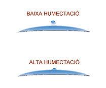 Baixa i alta humectació en una lent de contacte