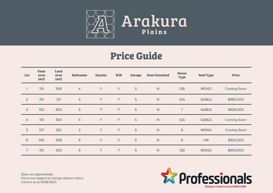 Arakura Plains_Price List.jpg