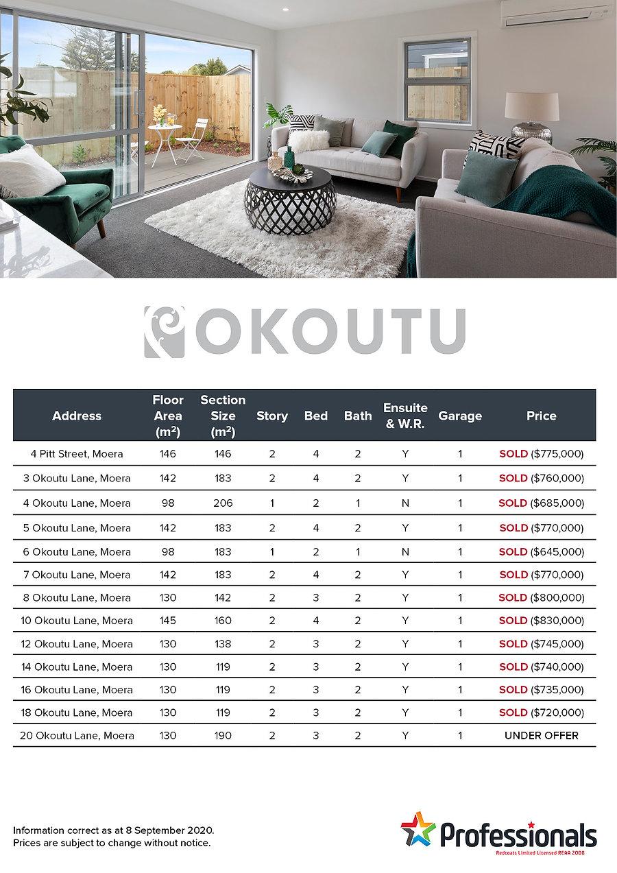 Okoutu Pricelist - 8 September 2020.jpg