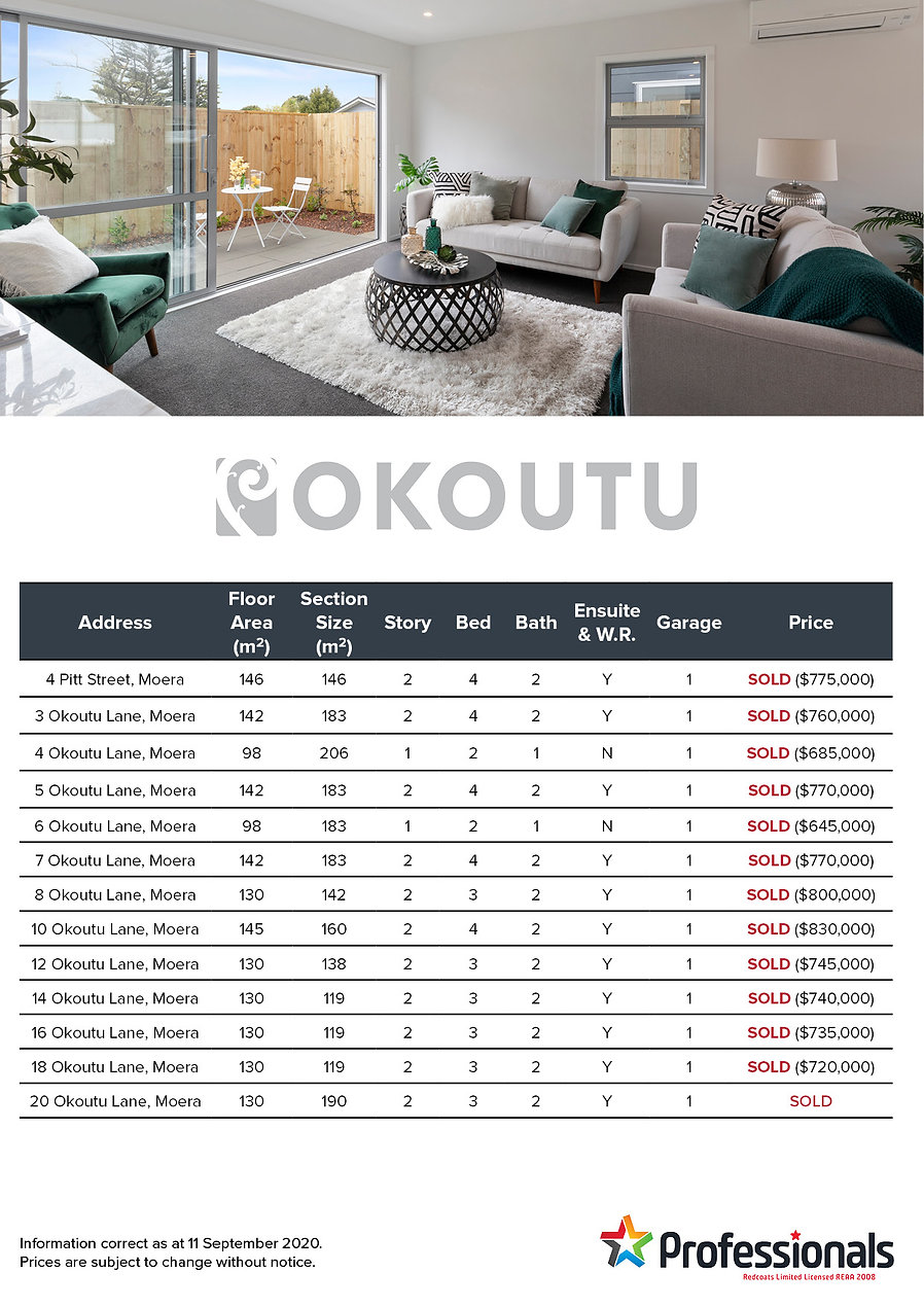 Okoutu Pricelist - 11 September 2020.jpg