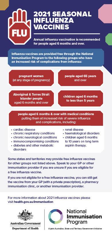 Romsey Medical Centre Flu Vaccination 2021