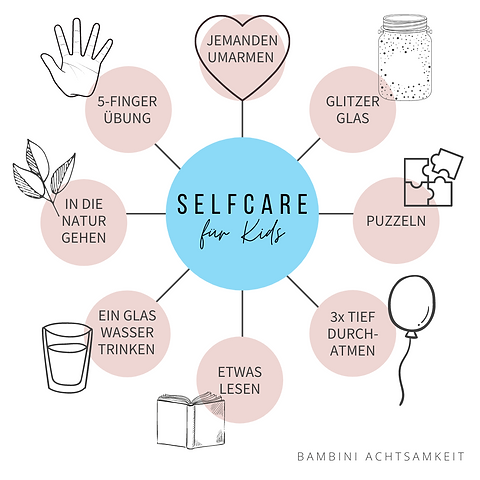 Selfcare für Kids.png