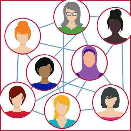 Lesvos Women Network