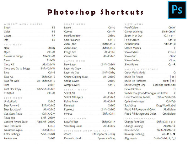 Photoshop shortcut for windows