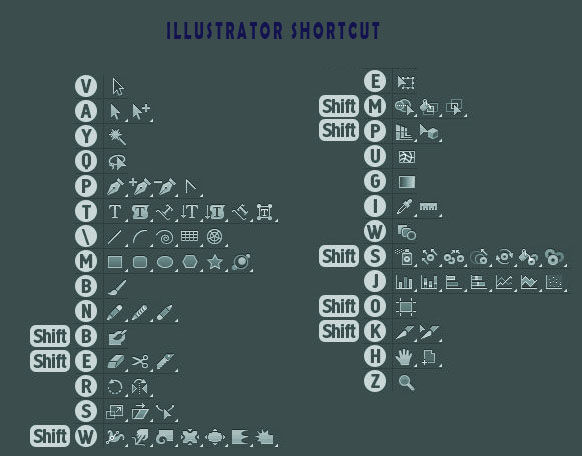 Illustrator shortcut