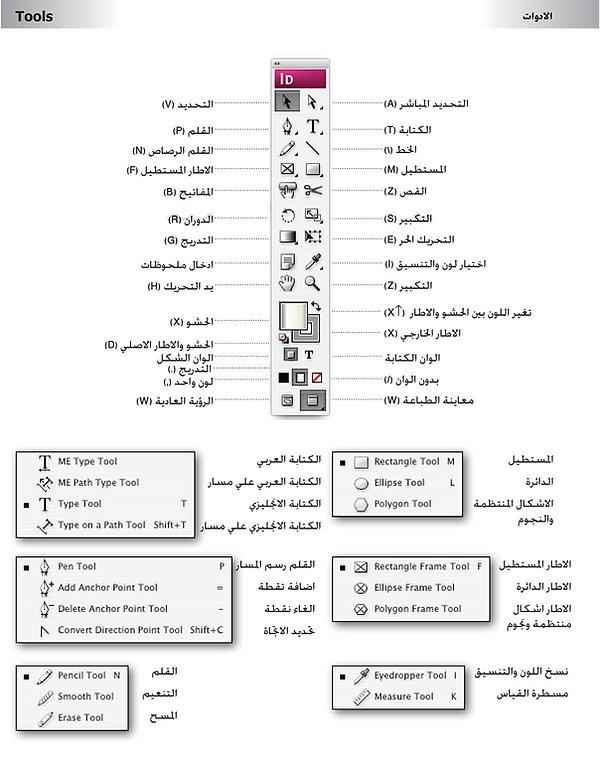 InDesign - 2-4.jpg