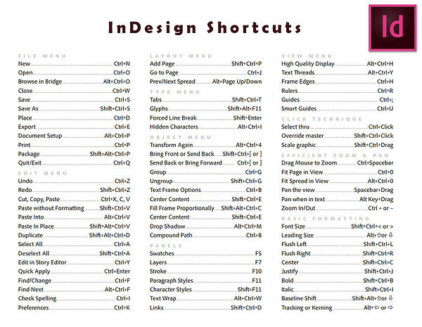 InDesign shortcut for windows