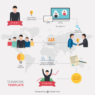 Teamwork-template