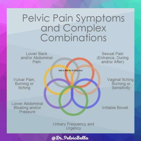 Why do I hurt and what is chronic pelvic pain?
