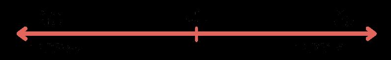 ebike battery range illustration