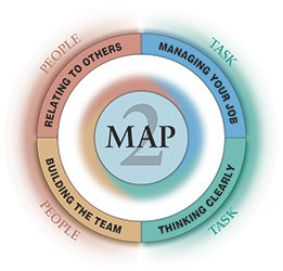 MAP — The Managerial Assessmentof Proficiency & Managing to Excel