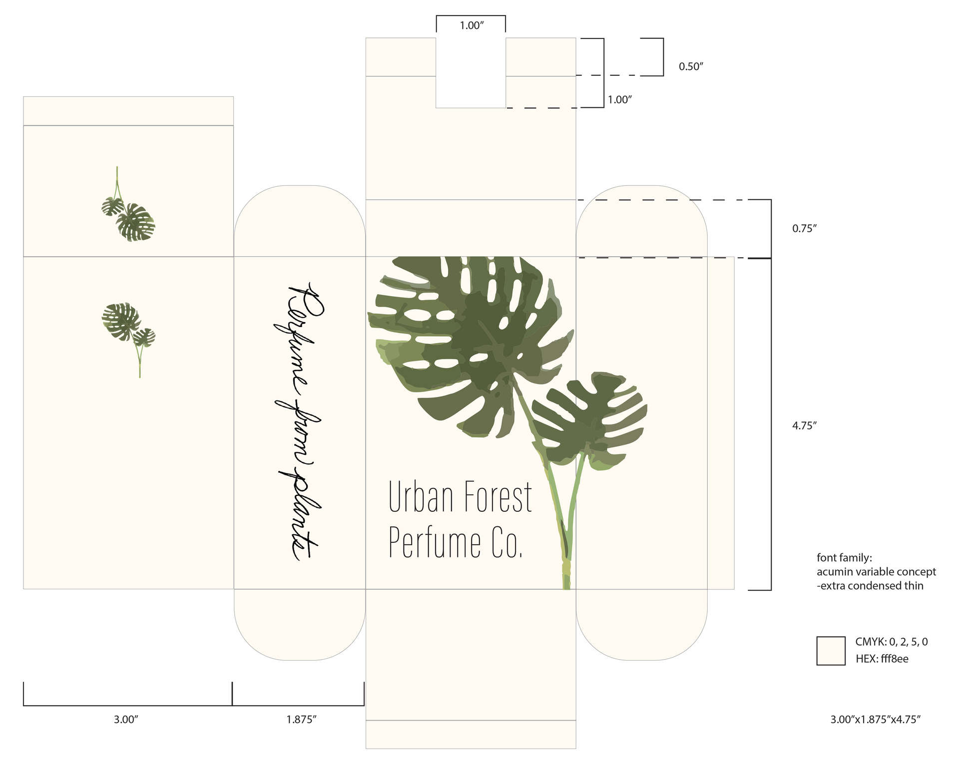 URBAN FOREST PERFUME CO.