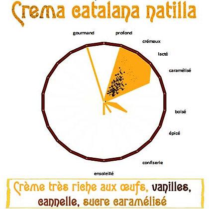 Crema catalana natilla