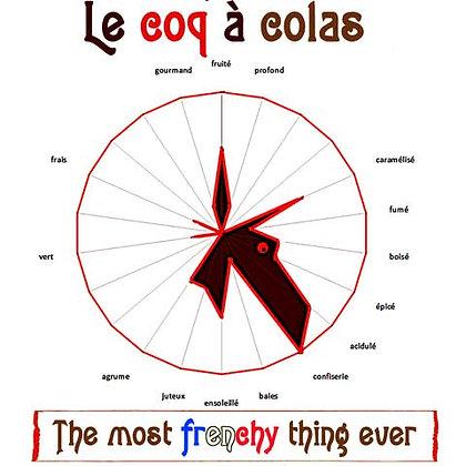 Le coq à Colas