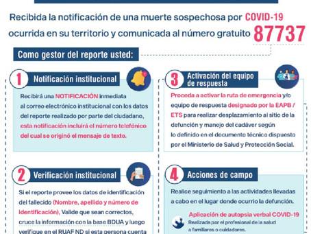¿cómo gestionar casos de COVID-19 reportados por la comunidad