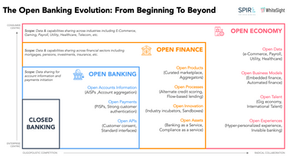 Open Banking: The Dawn of Collaborative Innovation