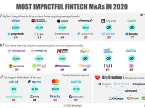 Most Impactful FinTech M&As of 2020