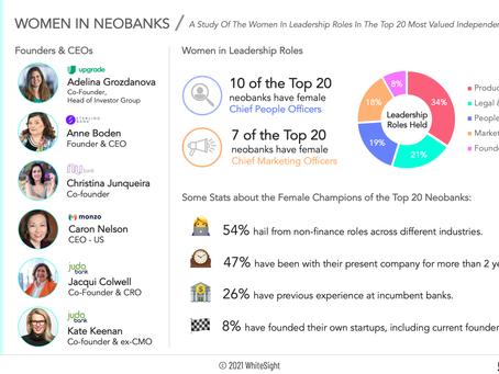 #WIN: Women In Neobanking