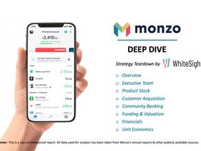 Monzo | Neo-Bank Strategy Deep Dive