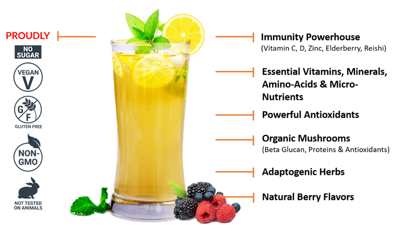 Drink%20with%20callouts_edited.png