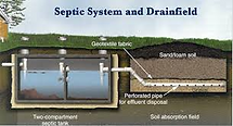 RM Environmental, Inc., groundwater monitoring, soil testing, environmental assessment, geologic hazards, underground tank removal, soil vapor extraction in the Southern California Region.