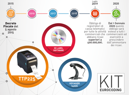 Kit telematico per adeguamento alla nuova Legge Di Bilancio 2019