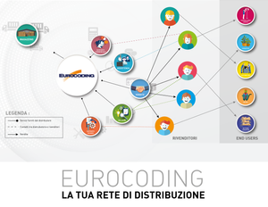 Eurocoding Network Distribution