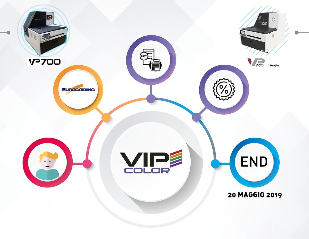 Eurocoding Offerta Renewal Rottamazione VIPcolor VP700 VP750
