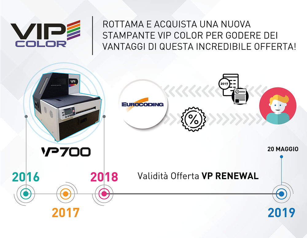 VIP Color VP700 Vp750 renewal