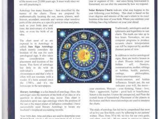 Astrology in Interior Wellness Magazine