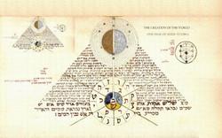 judaism_books_genesis