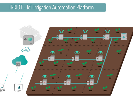 IRRIOT - the future of irrigation begins now!