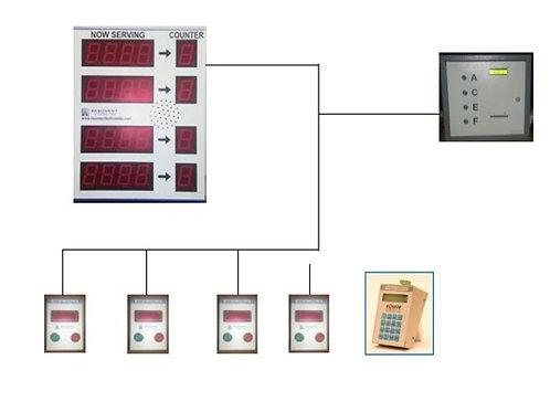 Multi Counter Queue Management System