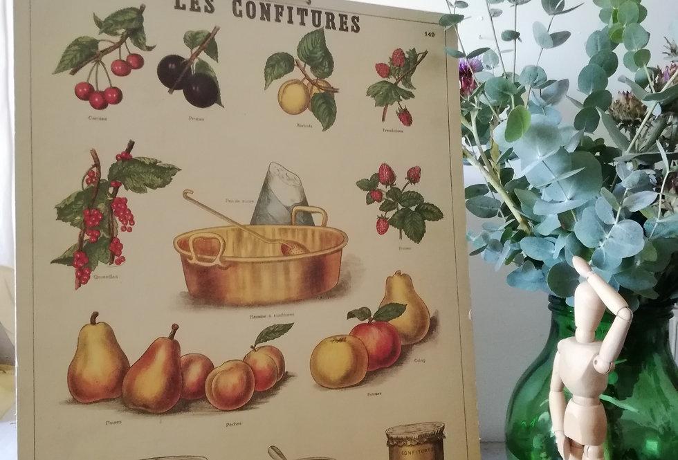 Affiche cartonnée Deyrolle sur la confiture 1950/1960