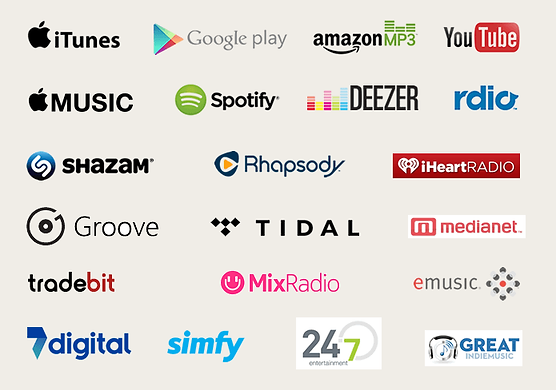 digital-music-distribution-partners.png