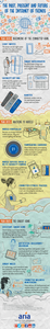 Internet-of-Things in the future