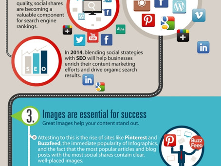 Online Marketing Trends  2014..How many can you tick off so far?